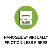 NanoGLIDE virtually friction-less fibres