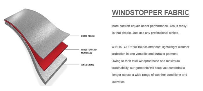 windstopper-fabric
